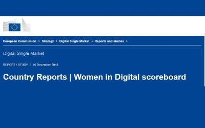 Women in Digital Scoreboard 2018
